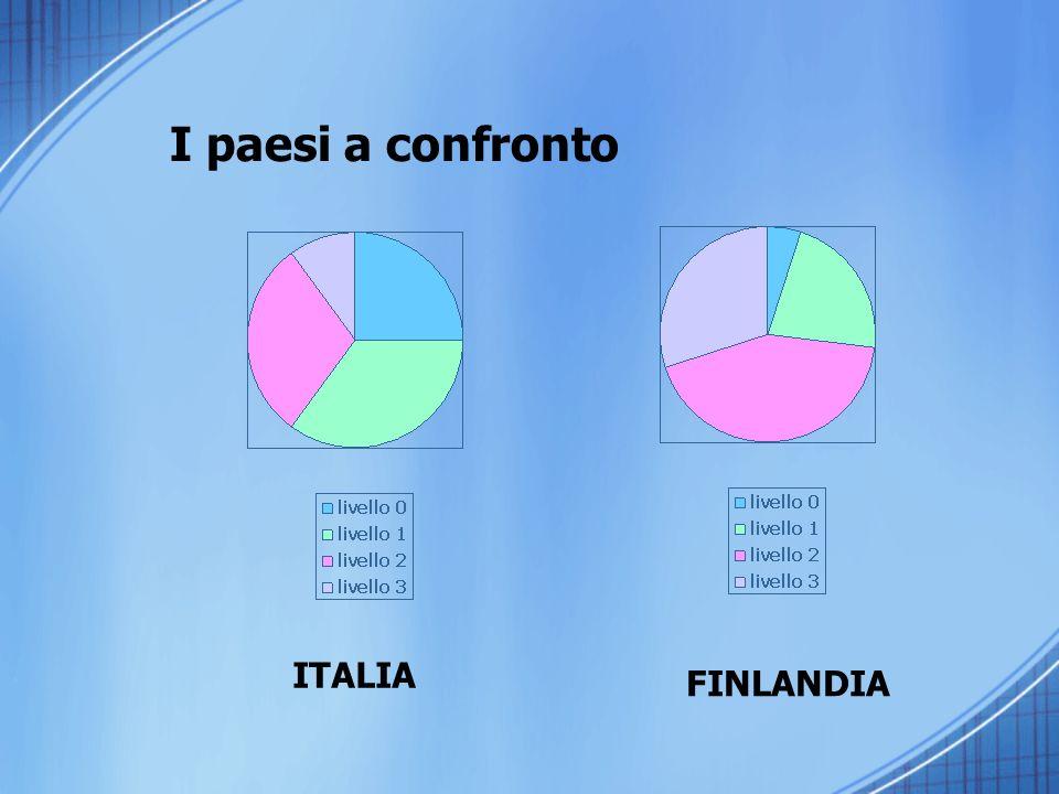I paesi a confronto ITALIA FINLANDIA