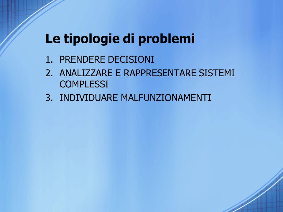 Le tipologie di problemi 1.PRENDERE DECISIONI 2.ANALIZZARE E RAPPRESENTARE SISTEMI COMPLESSI 3.INDIVIDUARE MALFUNZIONAMENTI