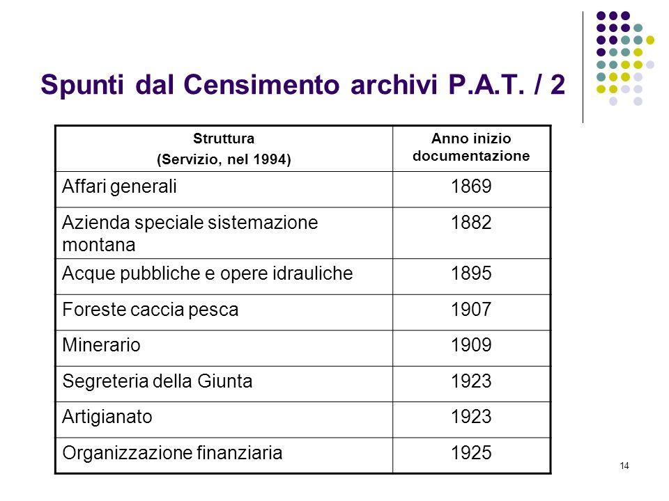 14 Spunti dal Censimento archivi P.A.T. / 2 Struttura (Servizio, nel 1994) Anno inizio documentazione Affari generali1869 Azienda speciale sistemazion