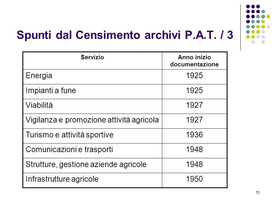 15 Spunti dal Censimento archivi P.A.T. / 3 ServizioAnno inizio documentazione Energia1925 Impianti a fune1925 Viabilità1927 Vigilanza e promozione at