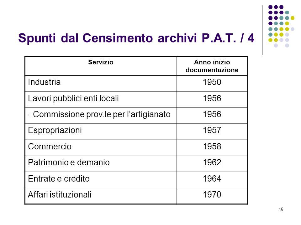 16 Spunti dal Censimento archivi P.A.T. / 4 ServizioAnno inizio documentazione Industria1950 Lavori pubblici enti locali1956 - Commissione prov.le per
