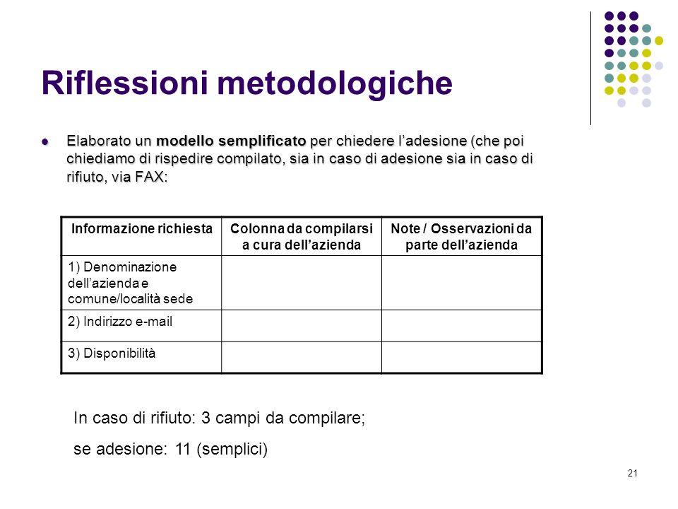 21 Riflessioni metodologiche Elaborato un modello semplificato per chiedere ladesione (che poi chiediamo di rispedire compilato, sia in caso di adesio