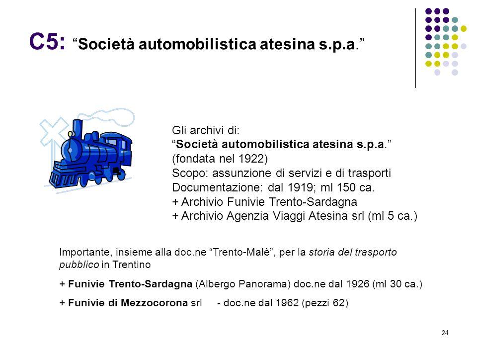24 C5:Società automobilistica atesina s.p.a. Gli archivi di: Società automobilistica atesina s.p.a. (fondata nel 1922) Scopo: assunzione di servizi e