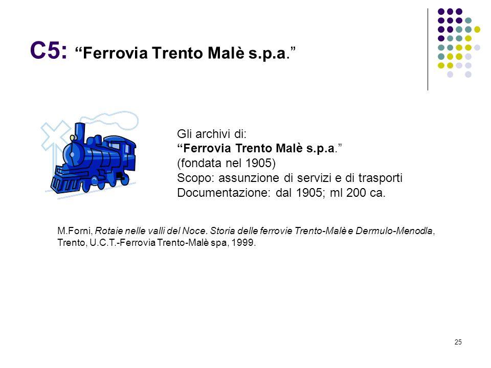 25 C5: Ferrovia Trento Malè s.p.a. Gli archivi di: Ferrovia Trento Malè s.p.a. (fondata nel 1905) Scopo: assunzione di servizi e di trasporti Document