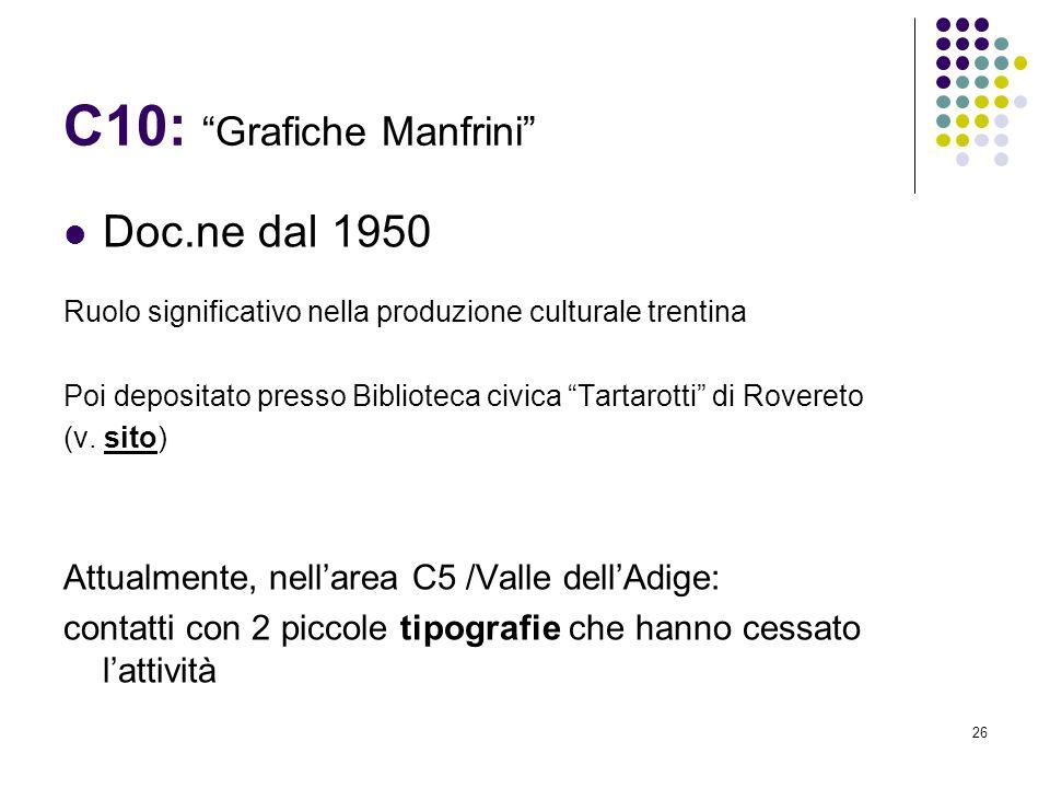 26 C10: Grafiche Manfrini Doc.ne dal 1950 Ruolo significativo nella produzione culturale trentina Poi depositato presso Biblioteca civica Tartarotti d