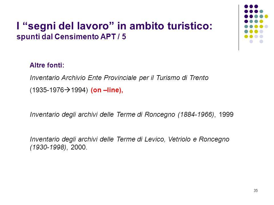 35 I segni del lavoro in ambito turistico: spunti dal Censimento APT / 5 Altre fonti: Inventario Archivio Ente Provinciale per il Turismo di Trento (1