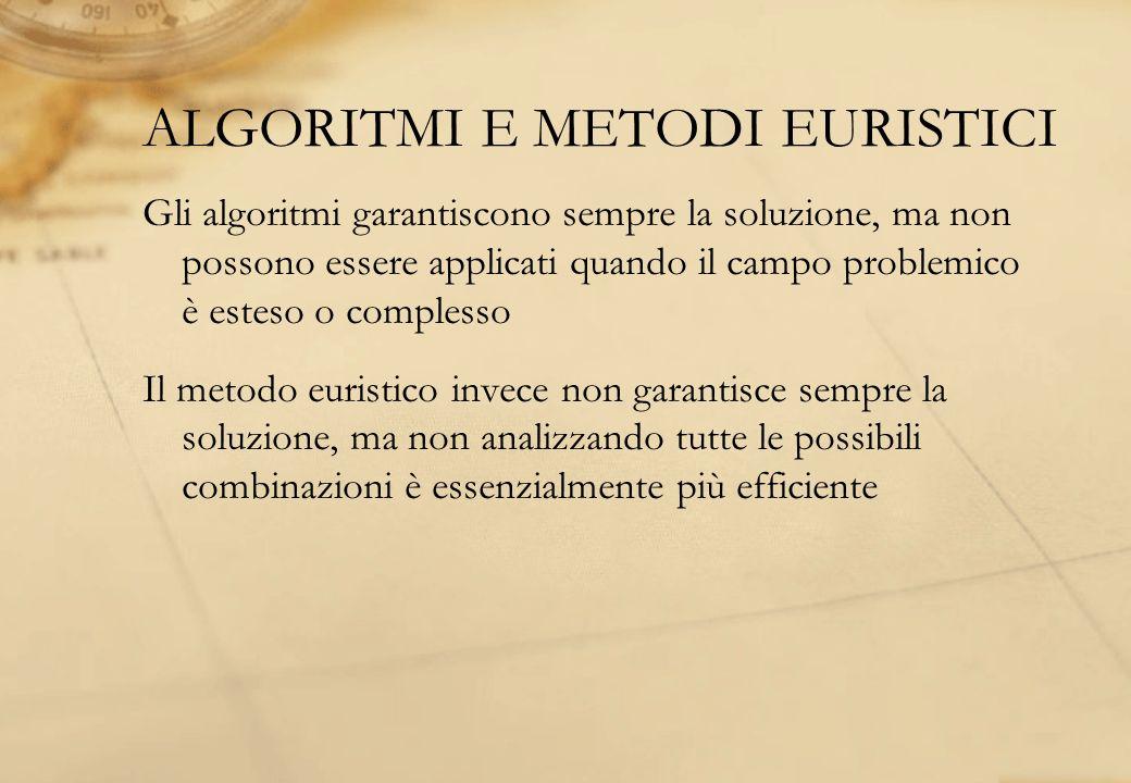 ALGORITMI E METODI EURISTICI Gli algoritmi garantiscono sempre la soluzione, ma non possono essere applicati quando il campo problemico è esteso o com