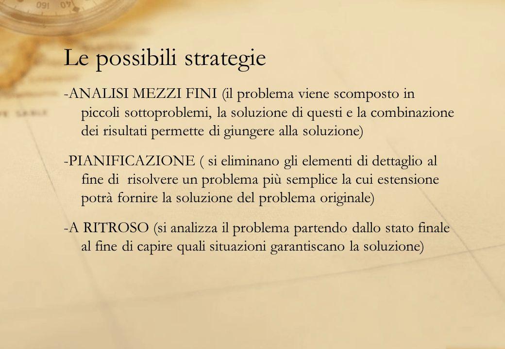 Le possibili strategie -ANALISI MEZZI FINI (il problema viene scomposto in piccoli sottoproblemi, la soluzione di questi e la combinazione dei risulta