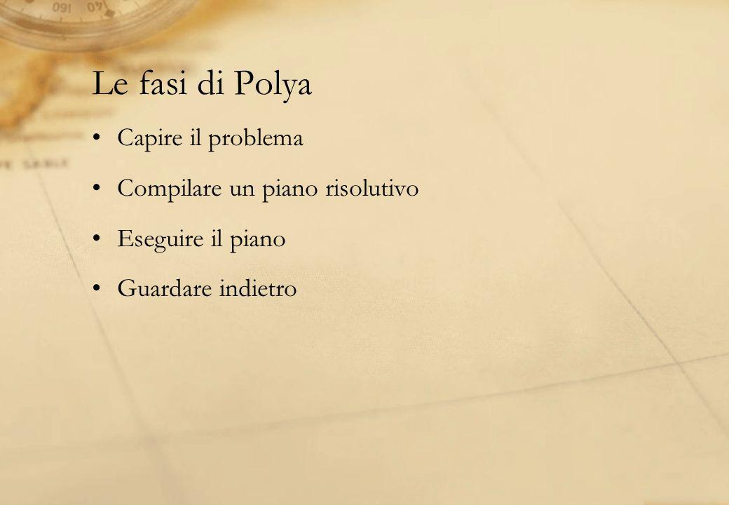 Le fasi di Polya Capire il problema Compilare un piano risolutivo Eseguire il piano Guardare indietro