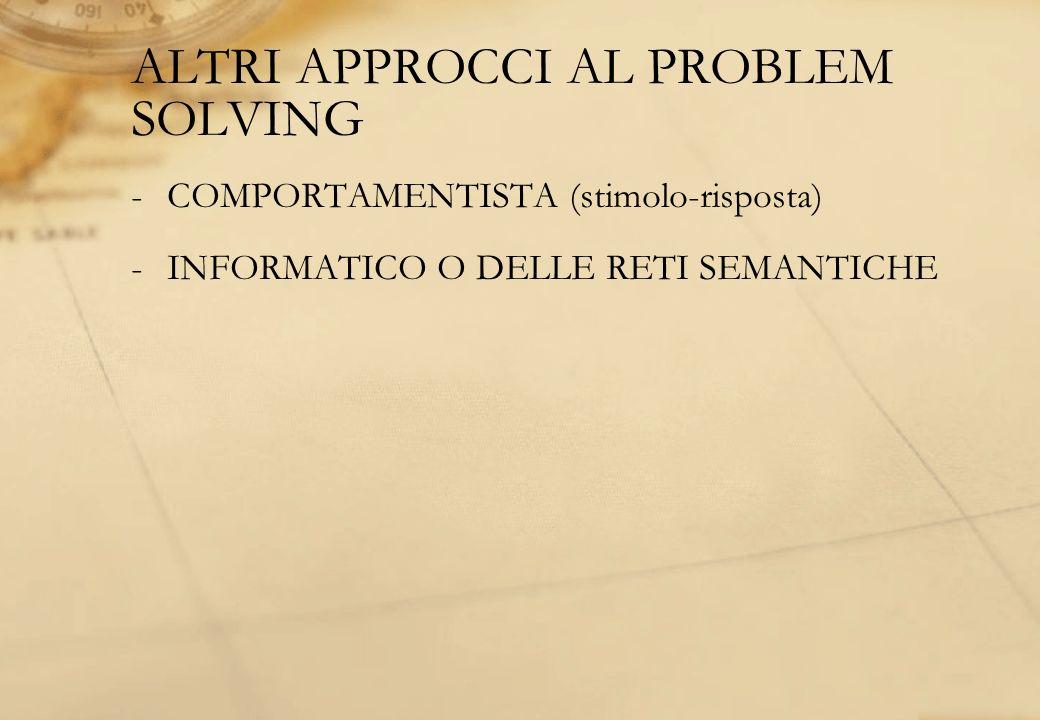 ALTRI APPROCCI AL PROBLEM SOLVING -COMPORTAMENTISTA (stimolo-risposta) -INFORMATICO O DELLE RETI SEMANTICHE