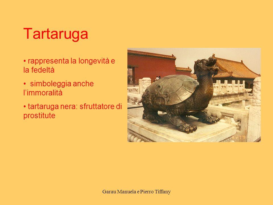 Garau Manuela e Pierro Tiffany Tartaruga rappresenta la longevità e la fedeltà simboleggia anche limmoralità tartaruga nera: sfruttatore di prostitute