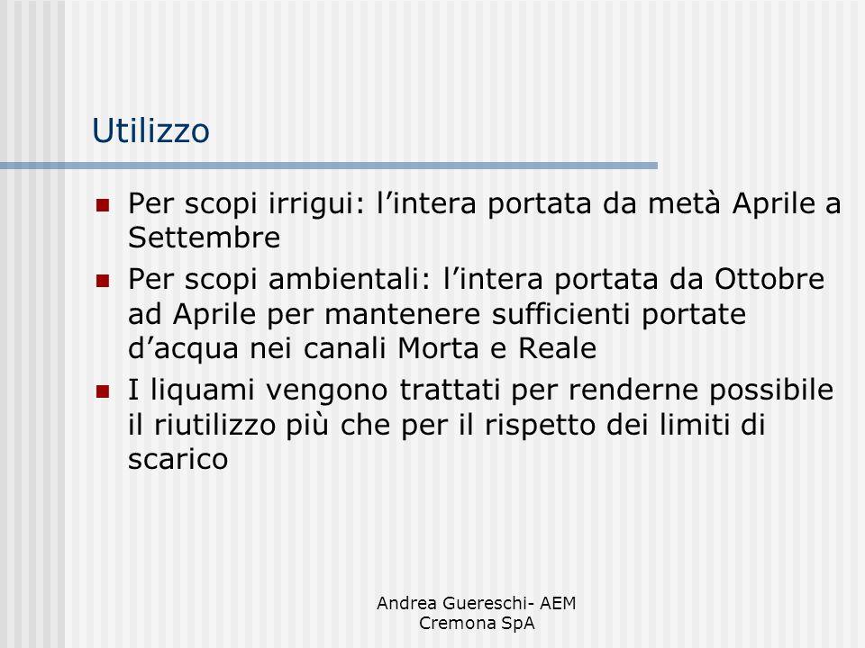 Andrea Guereschi- AEM Cremona SpA Utilizzo Per scopi irrigui: lintera portata da metà Aprile a Settembre Per scopi ambientali: lintera portata da Otto