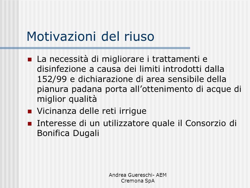 Andrea Guereschi- AEM Cremona SpA Motivazioni del riuso La necessità di migliorare i trattamenti e disinfezione a causa dei limiti introdotti dalla 15
