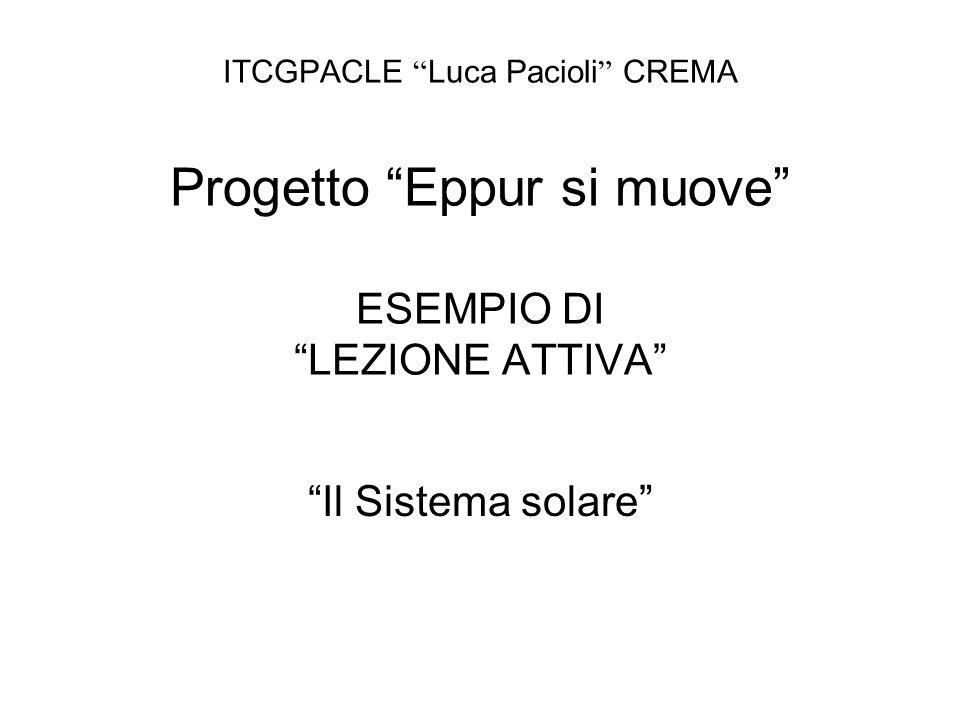 ITCGPACLE Luca Pacioli CREMA Progetto Eppur si muove ESEMPIO DI LEZIONE ATTIVA Il Sistema solare