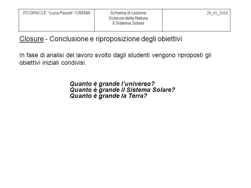 ITCGPACLE Luca Pacioli CREMASchema di Lezione Scienze della Natura Il Sistema Solare 20_01_2010 Closure - Conclusione e riproposizione degli obiettivi