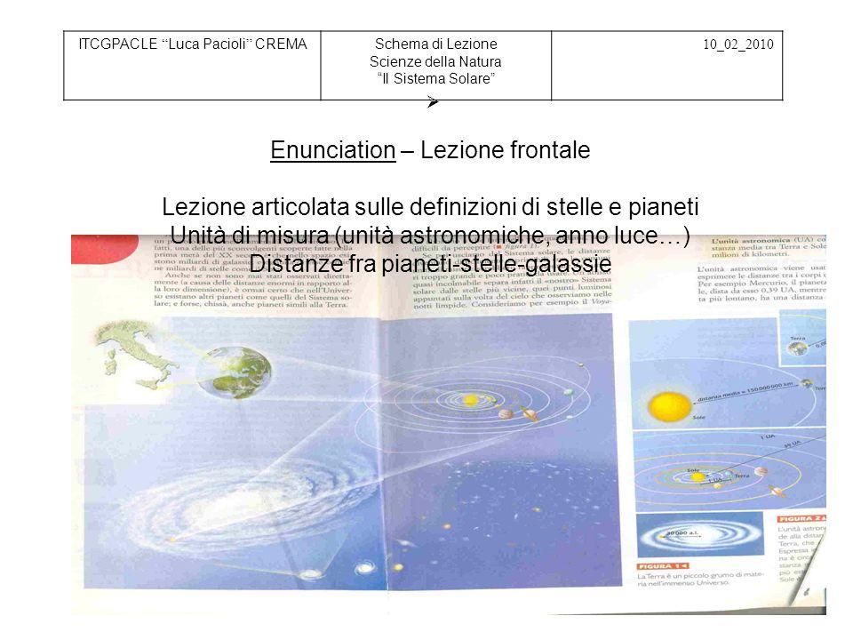 Enunciation – Lezione frontale Lezione articolata sulle definizioni di stelle e pianeti Unità di misura (unità astronomiche, anno luce…) Distanze fra