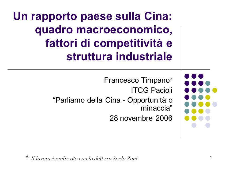 1 Un rapporto paese sulla Cina: quadro macroeconomico, fattori di competitività e struttura industriale Francesco Timpano* ITCG Pacioli Parliamo della