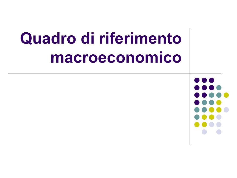 Quadro di riferimento macroeconomico