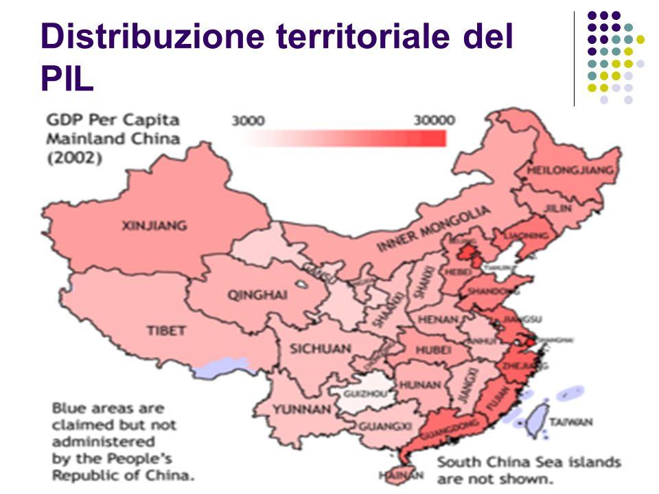 Distribuzione territoriale del PIL