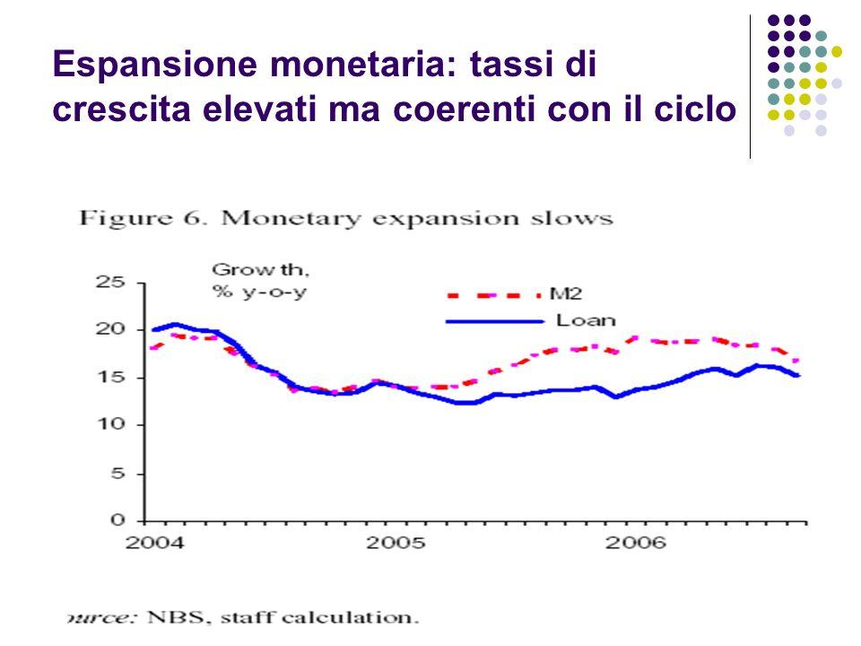 Espansione monetaria: tassi di crescita elevati ma coerenti con il ciclo