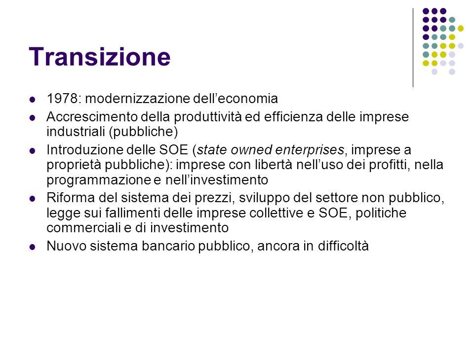 Transizione 1978: modernizzazione delleconomia Accrescimento della produttività ed efficienza delle imprese industriali (pubbliche) Introduzione delle