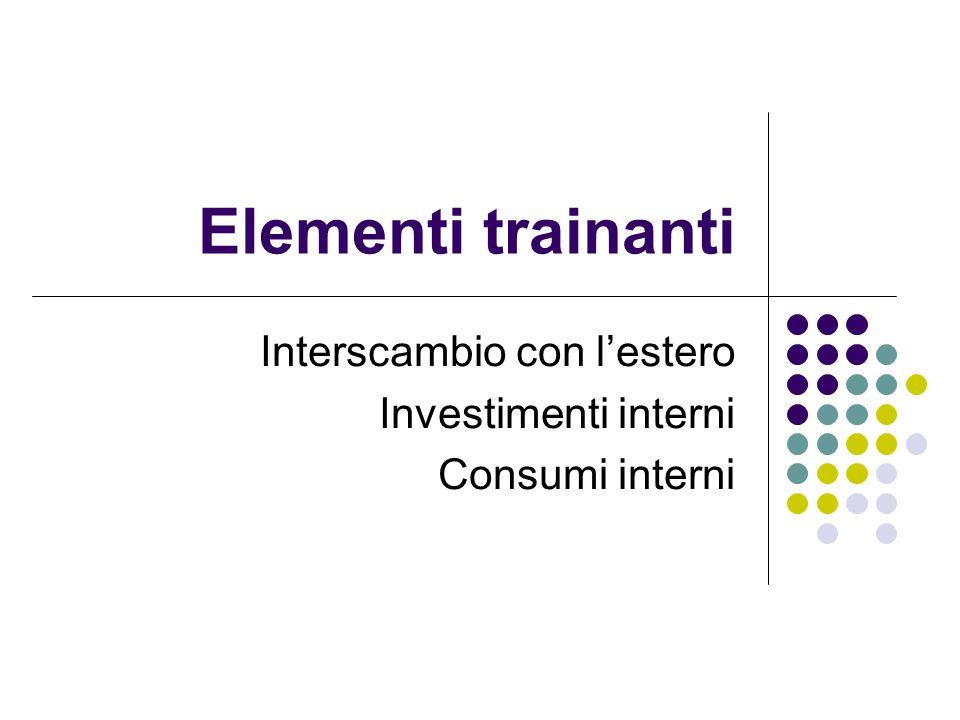 Elementi trainanti Interscambio con lestero Investimenti interni Consumi interni