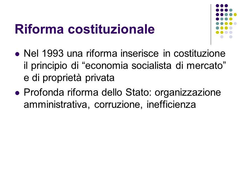 Riforma costituzionale Nel 1993 una riforma inserisce in costituzione il principio di economia socialista di mercato e di proprietà privata Profonda r