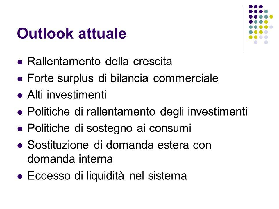 Outlook attuale Rallentamento della crescita Forte surplus di bilancia commerciale Alti investimenti Politiche di rallentamento degli investimenti Pol