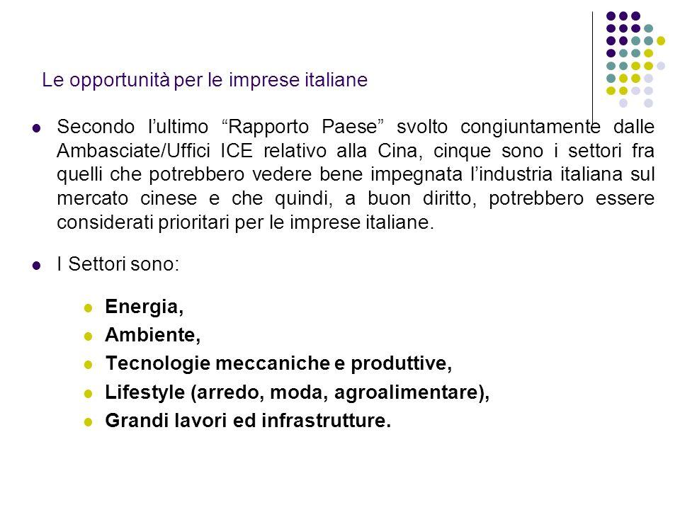 Le opportunità per le imprese italiane Secondo lultimo Rapporto Paese svolto congiuntamente dalle Ambasciate/Uffici ICE relativo alla Cina, cinque son