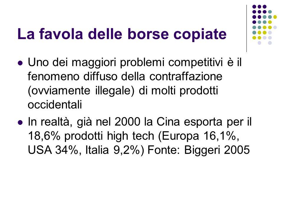 Tassi di crescita 1993/2004