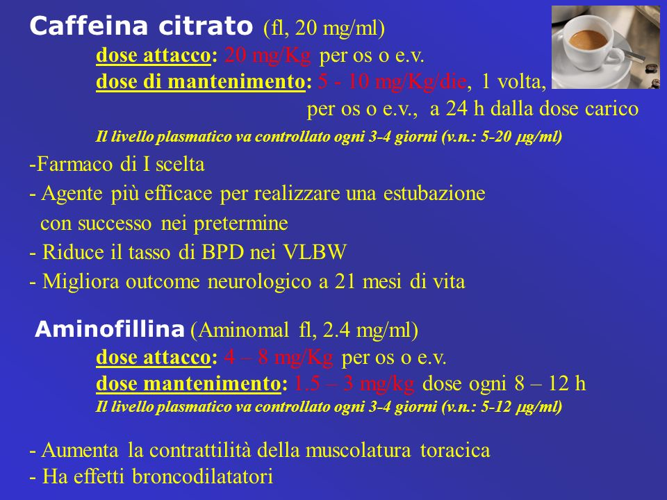 Caffeina citrato (fl, 20 mg/ml) dose attacco: 20 mg/Kg per os o e.v.