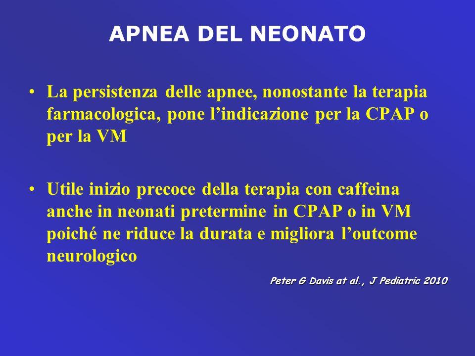APNEA DEL NEONATO La persistenza delle apnee, nonostante la terapia farmacologica, pone lindicazione per la CPAP o per la VM Utile inizio precoce dell