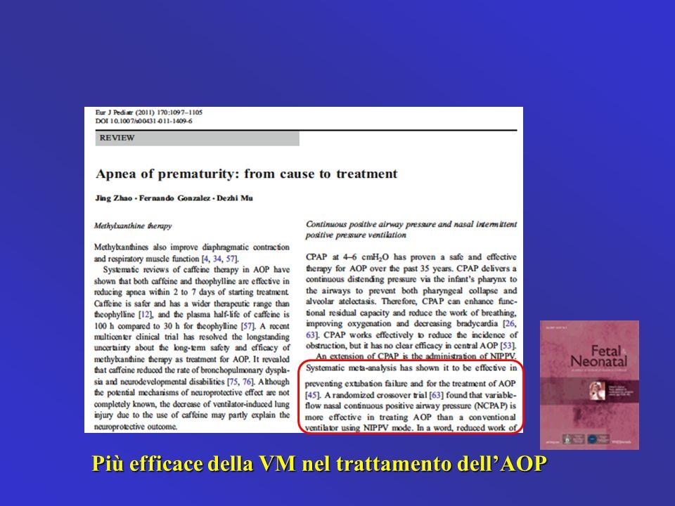 Più efficace della VM nel trattamento dellAOP