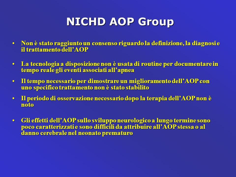 NICHD AOP Group Non è stato raggiunto un consenso riguardo la definizione, la diagnosi e il trattamento dellAOPNon è stato raggiunto un consenso rigua