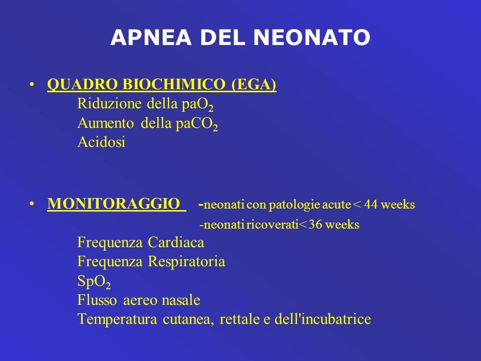 APNEA DEL NEONATO QUADRO BIOCHIMICO (EGA) Riduzione della paO 2 Aumento della paCO 2 Acidosi MONITORAGGIO - neonati con patologie acute < 44 weeks -ne