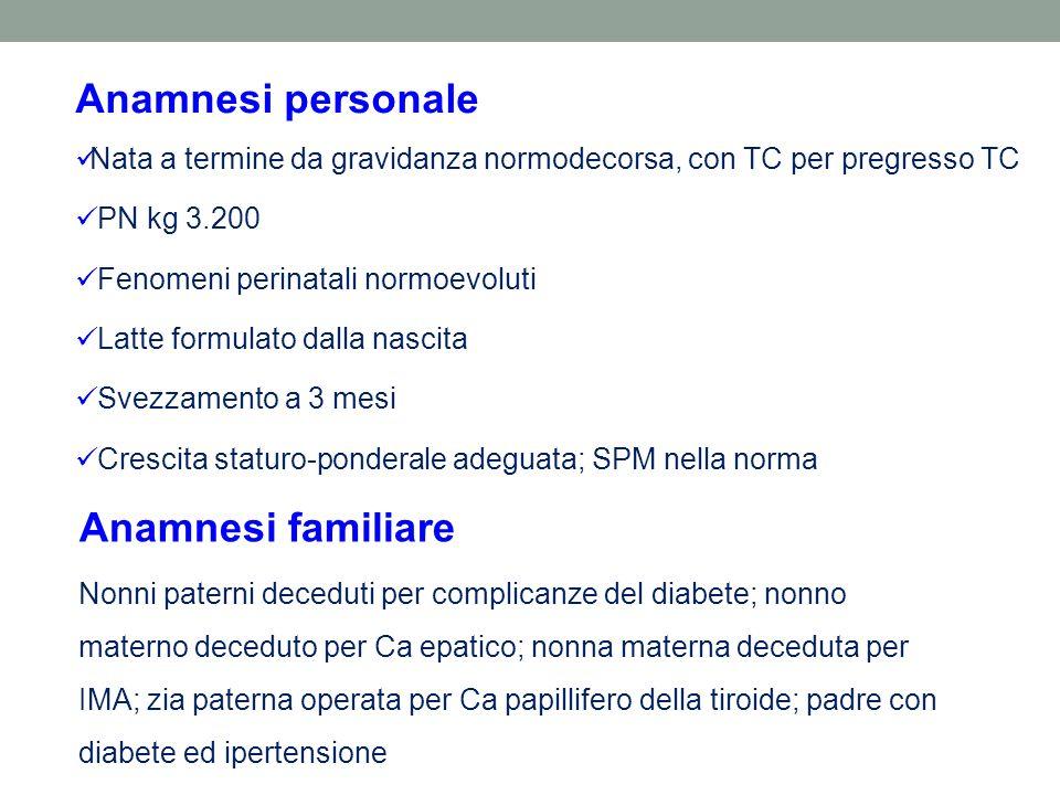 Anamnesi familiare Nonni paterni deceduti per complicanze del diabete; nonno materno deceduto per Ca epatico; nonna materna deceduta per IMA; zia pate