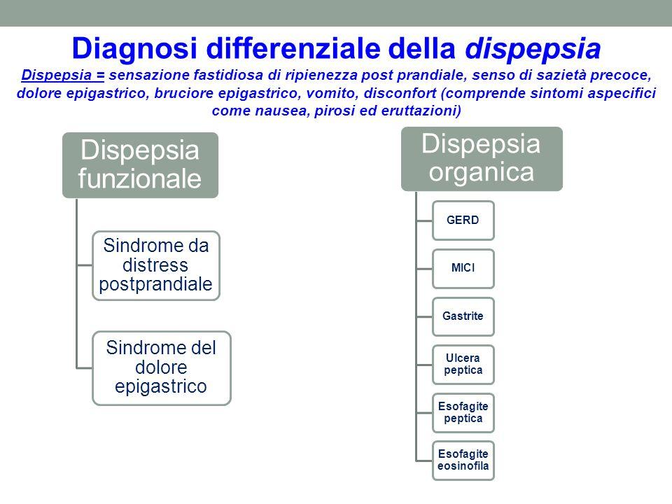 Diagnosi differenziale della dispepsia Dispepsia = sensazione fastidiosa di ripienezza post prandiale, senso di sazietà precoce, dolore epigastrico, b