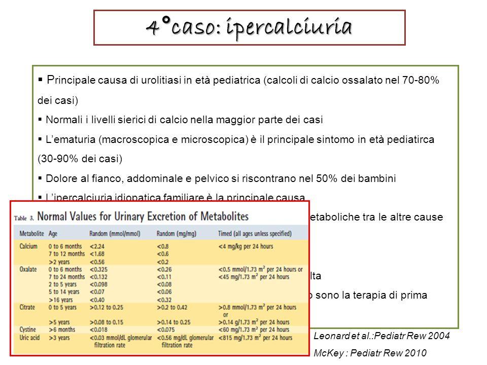 4°caso: ipercalciuria P rincipale causa di urolitiasi in età pediatrica (calcoli di calcio ossalato nel 70-80% dei casi) Normali i livelli sierici di calcio nella maggior parte dei casi Lematuria (macroscopica e microscopica) è il principale sintomo in età pediatirca (30-90% dei casi) Dolore al fianco, addominale e pelvico si riscontrano nel 50% dei bambini Lipercalciuria idiopatica familiare è la principale causa Disfunzioni tubulari renali, endocrinopatie, alterazioni metaboliche tra le altre cause di ipercalciuria uCa/uCr >0.2 e uCa >4mg/kg/24h sono patologici Lecografia renale è lindagine strumentale di prima scelta Unadeguato intake di liquidi e una dieta iposodica sono sono la terapia di prima scelta Leonard et al.:Pediatr Rew 2004 McKey : Pediatr Rew 2010