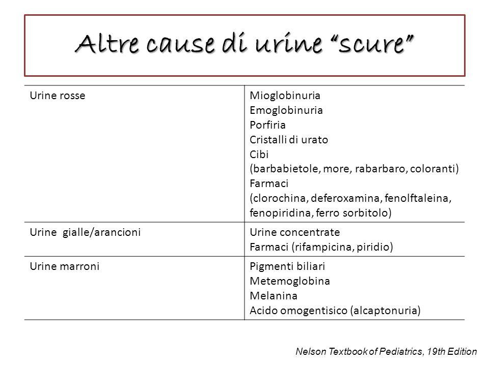 Altre cause di urine scure Urine rosseMioglobinuria Emoglobinuria Porfiria Cristalli di urato Cibi (barbabietole, more, rabarbaro, coloranti) Farmaci (clorochina, deferoxamina, fenolftaleina, fenopiridina, ferro sorbitolo) Urine gialle/arancioniUrine concentrate Farmaci (rifampicina, piridio) Urine marroniPigmenti biliari Metemoglobina Melanina Acido omogentisico (alcaptonuria) Nelson Textbook of Pediatrics, 19th Edition