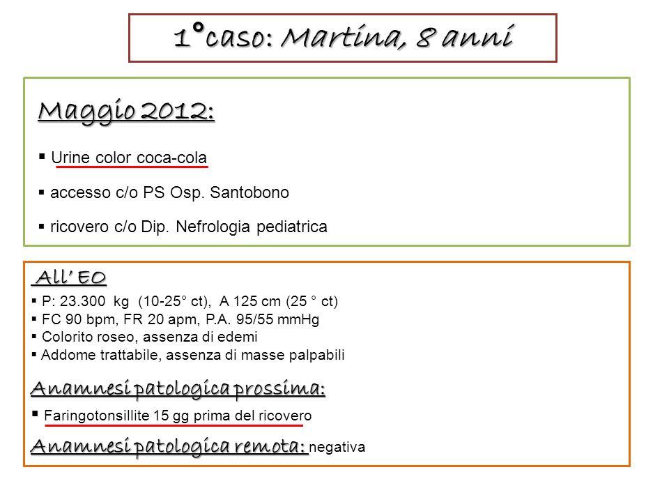 All EO All EO P: 23.300 kg (10-25° ct), A 125 cm (25 ° ct) FC 90 bpm, FR 20 apm, P.A. 95/55 mmHg Colorito roseo, assenza di edemi Addome trattabile, a