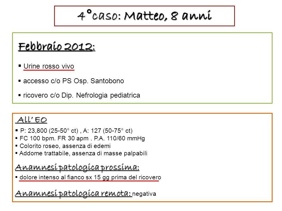 4°caso: Matteo, 8 anni Febbraio 2012: Urine rosso vivo accesso c/o PS Osp. Santobono ricovero c/o Dip. Nefrologia pediatrica All EO All EO P: 23,800 (
