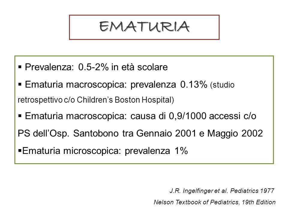 EMATURIA Prevalenza: 0.5-2% in età scolare Ematuria macroscopica: prevalenza 0.13% (studio retrospettivo c/o Childrens Boston Hospital) Ematuria macroscopica: causa di 0,9/1000 accessi c/o PS dellOsp.