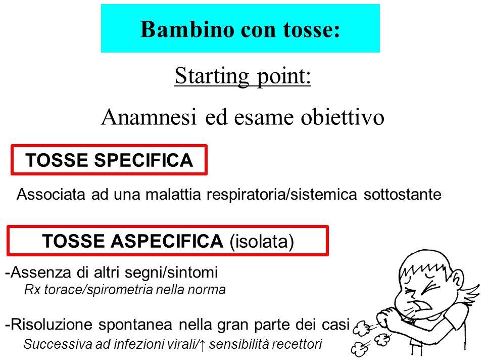 Bambino con tosse: Starting point: Anamnesi ed esame obiettivo Associata ad una malattia respiratoria/sistemica sottostante -Assenza di altri segni/sintomi Rx torace/spirometria nella norma -Risoluzione spontanea nella gran parte dei casi Successiva ad infezioni virali/ sensibilità recettori TOSSE SPECIFICA TOSSE ASPECIFICA (isolata)