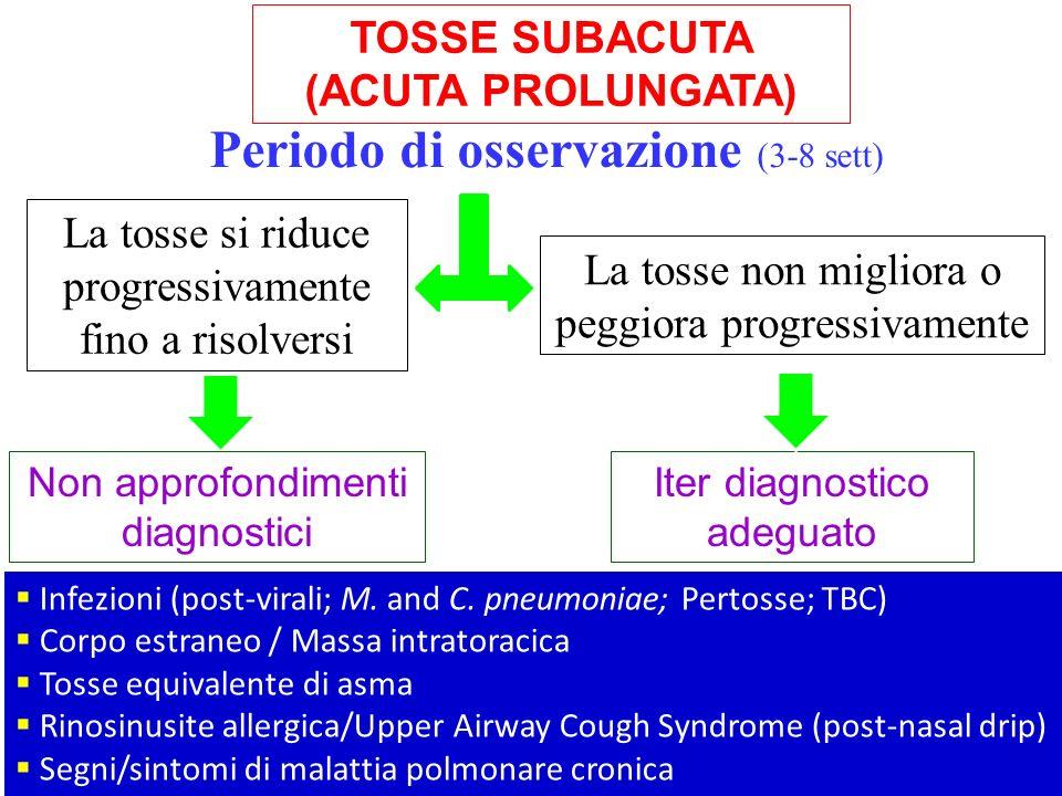 Periodo di osservazione (3-8 sett) TOSSE SUBACUTA (ACUTA PROLUNGATA) Iter diagnostico adeguato La tosse si riduce progressivamente fino a risolversi Non approfondimenti diagnostici La tosse non migliora o peggiora progressivamente Infezioni (post-virali; M.
