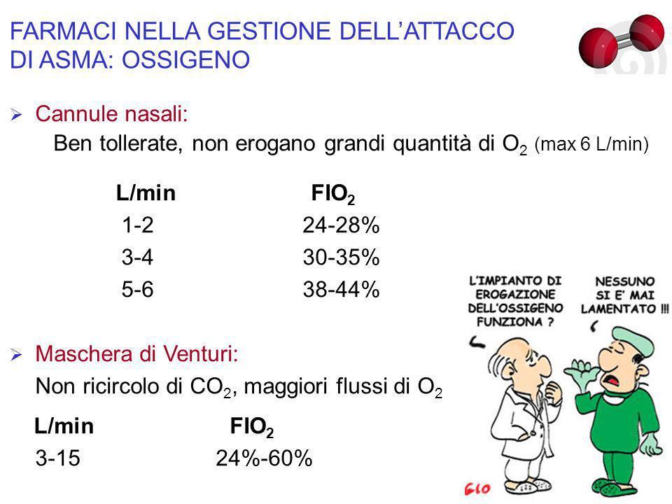 Cannule nasali: Ben tollerate, non erogano grandi quantità di O 2 (max 6 L/min) L/min FIO 2 1-2 24-28% 3-4 30-35% 5-6 38-44% Maschera di Venturi: Non