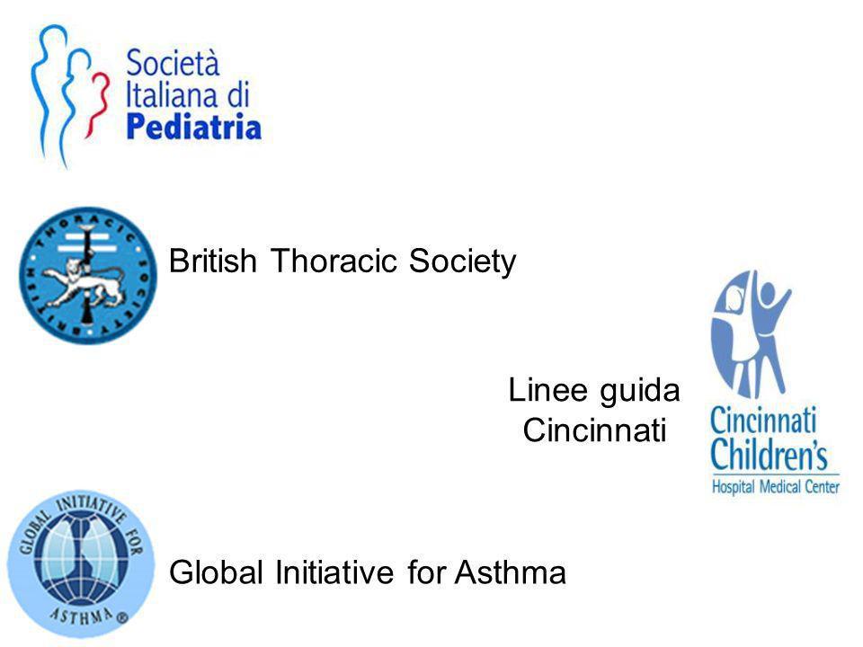 British Thoracic Society Global Initiative for Asthma Linee guida Cincinnati