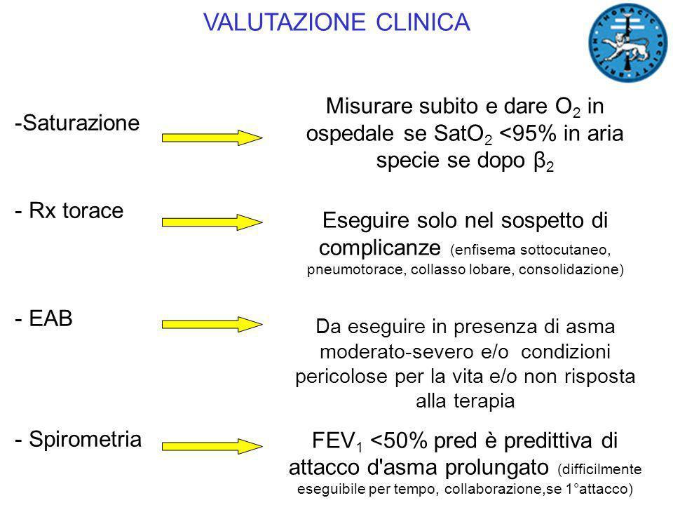 VALUTAZIONE CLINICA -Saturazione - Rx torace - EAB - Spirometria Misurare subito e dare O 2 in ospedale se SatO 2 <95% in aria specie se dopo β 2 Eseg