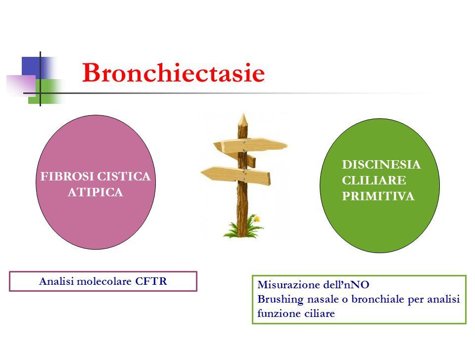 FIBROSI CISTICA ATIPICA DISCINESIA CLILIARE PRIMITIVA Analisi molecolare CFTR Misurazione dellnNO Brushing nasale o bronchiale per analisi funzione ci