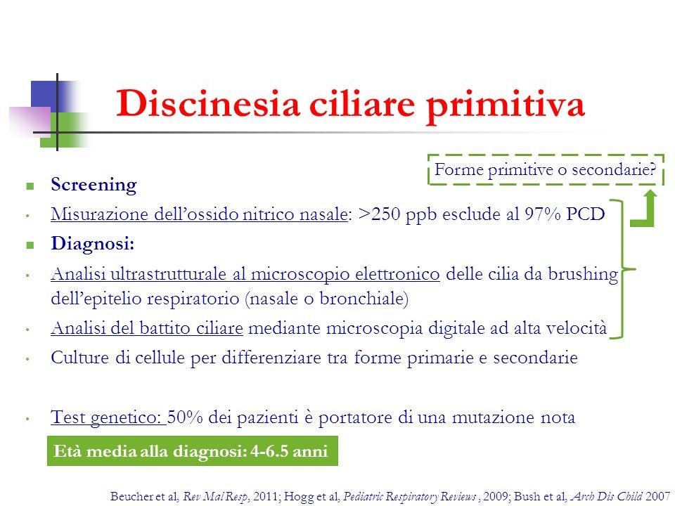 Screening Misurazione dellossido nitrico nasale: >250 ppb esclude al 97% PCD Diagnosi: Analisi ultrastrutturale al microscopio elettronico delle cilia