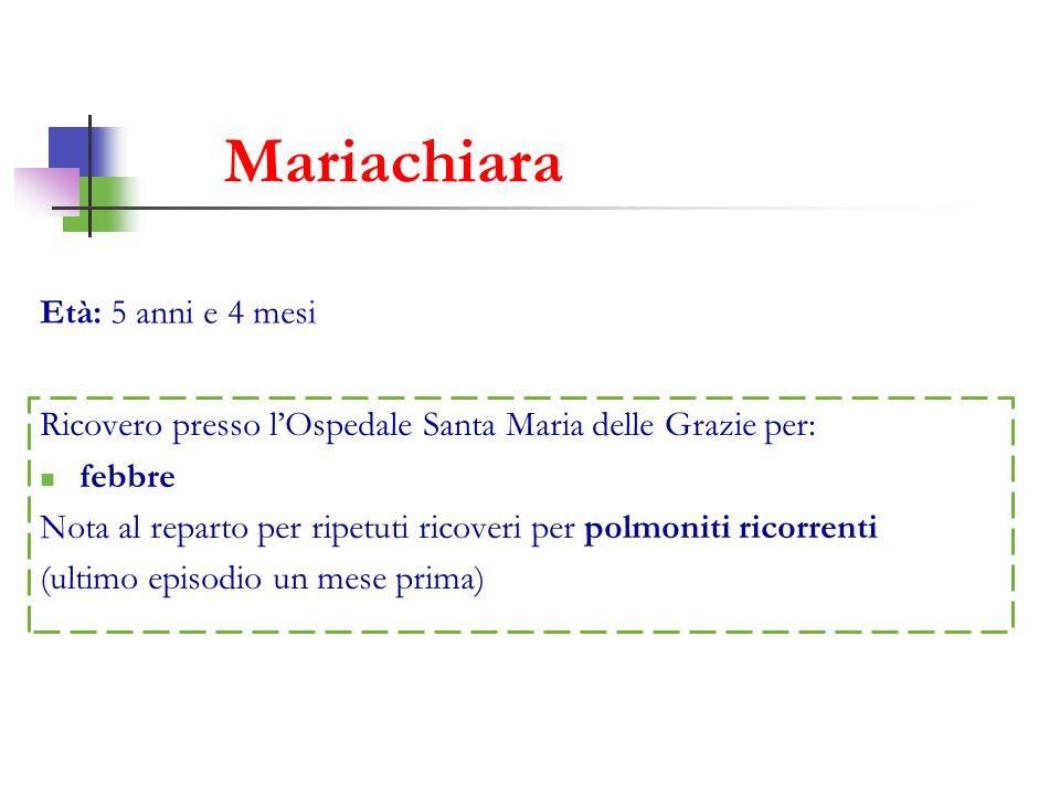 Mariachiara Ricovero presso lOspedale Santa Maria delle Grazie per: febbre Nota al reparto per ripetuti ricoveri per polmoniti ricorrenti (ultimo epis